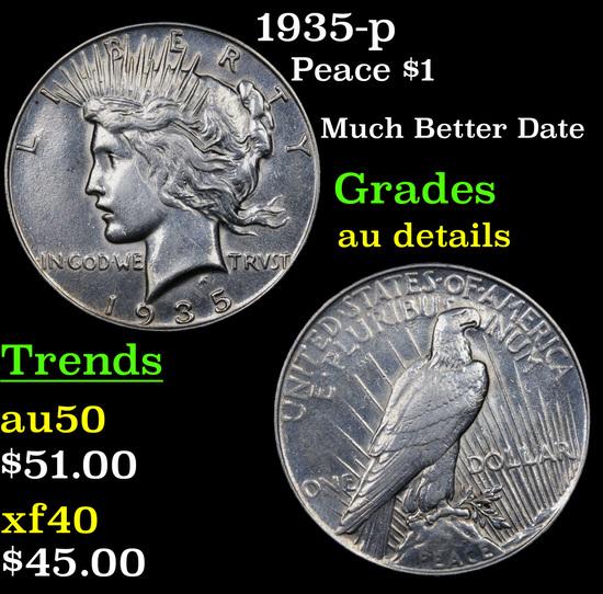 1935-p Peace Dollar $1 Grades AU Details