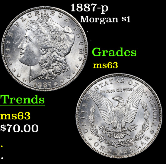 1887-p Morgan Dollar $1 Grades Select Unc