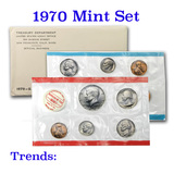 1970 United States Mint Set in Original Government Packaging