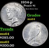 1934-p Peace Dollar $1 Grades Choice Unc