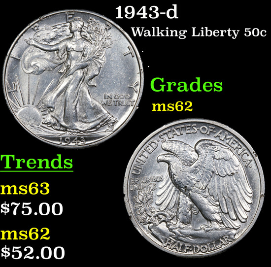 1943-d Walking Liberty Half Dollar 50c Grades Select Unc