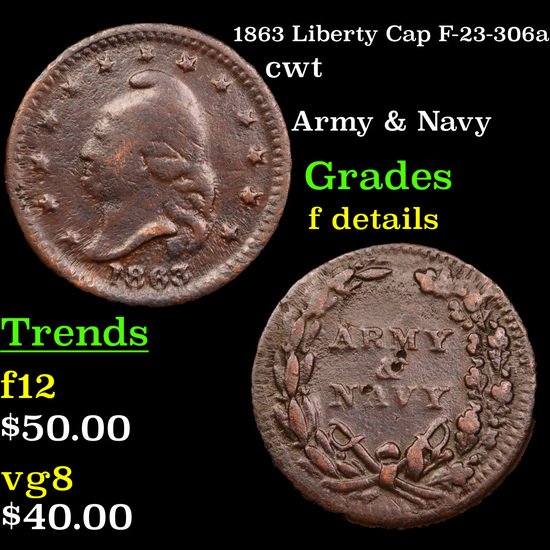 1863 Liberty Cap F-23-306a Civil War Token 1c Grades f details