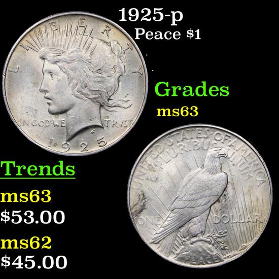 1925-p Peace Dollar $1 Grades Select Unc
