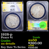 ANACS 1928-p Peace Dollar $1 Graded au details By ANACS