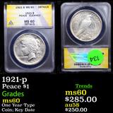 ANACS 1921-p Peace Dollar $1 Graded ms60 By ANACS