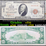 1929 $10 National Currency 'The New Holland National Bank, New Holland, PA' Type 1 Grades vf++