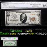 1929 $10 National Currency 'The Chase National Bank Of The City Of New York, Ny' Type 1 FR-1801-1 Gr