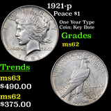 1921-p Peace Dollar $1 Grades Select Unc
