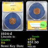 ANACS 1924-d Lincoln Cent 1c Graded f15 By ANACS