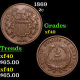 1869 Two Cent Piece 2c Grades xf