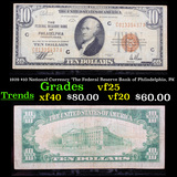 1929 $10 National Currency 'The Federal Reserve Bank of Philadelphia, PA' Grades vf+