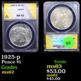 ANACS 1925-p Peace Dollar $1 Graded ms62 By ANACS