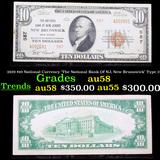 1929 $10 National Currency 'The National Bank Of NJ, New Brunswick' Type 2 Grades Choice AU/BU Slide