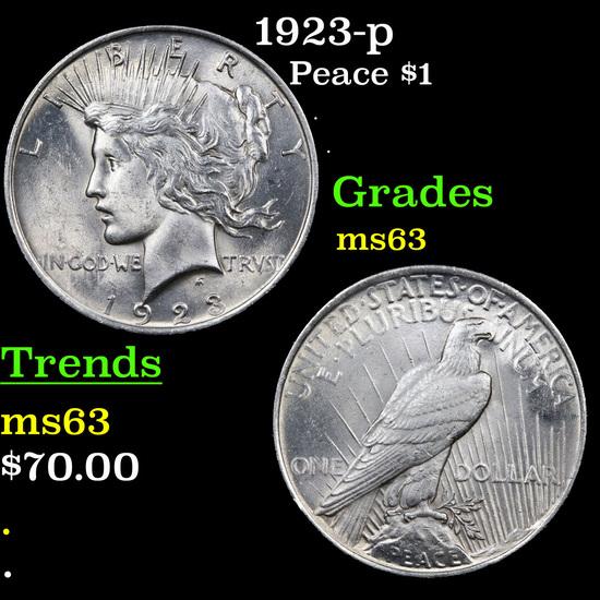 1923-p Peace Dollar $1 Grades Select Unc