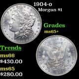 1904-o Morgan Dollar $1 Grades GEM+ Unc