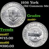 1936 York Old Commem Half Dollar 50c Grades GEM++ Unc