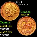 1904 Indian Cent 1c Grades Select Unc RB