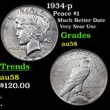 1934-p Peace Dollar $1 Grades Choice AU/BU Slider