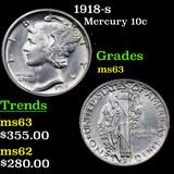 1918-s Mercury Dime 10c Grades Select Unc