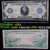 1914 $10 Large Size Blue Seal Federal Reserve Note 7-G Chicago, IL Grades vf+