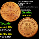1863 Not One Cent F-NY-630-AE-1a Civil War Token 1c Grades Select Unc BN