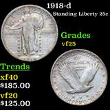 1918-d Standing Liberty Quarter 25c Grades vf+