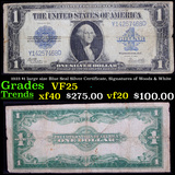 1923 $1 large size Blue Seal Silver Certificate, Signatures of Woods & White Grades vf+