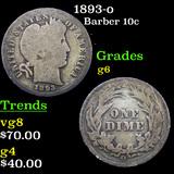 1893-o Barber Dime 10c Grades g+