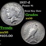 1927-d Peace Dollar $1 Grades AU, Almost Unc
