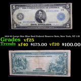 1914 $5 Large Size Blue Seal Federal Reserve Note, New York, NY 2-B Grades vf+