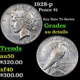 1928-p Peace Dollar $1 Grades AU Details
