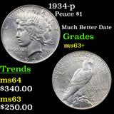 1934-p Peace Dollar $1 Grades Select+ Unc