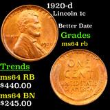 1920-d Lincoln Cent 1c Grades Choice Unc RB