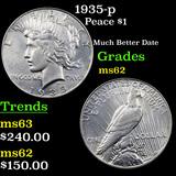 1935-p Peace Dollar $1 Grades Select Unc