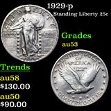1929-p Standing Liberty Quarter 25c Grades Select AU