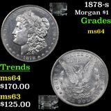 1878-s Morgan Dollar $1 Grades Choice Unc