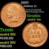 1907 Indian Cent 1c Grades Select+ Unc BN