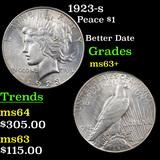1923-s Peace Dollar $1 Grades Select+ Unc