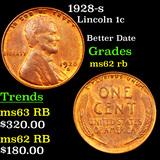1928-s Lincoln Cent 1c Grades Select Unc RB