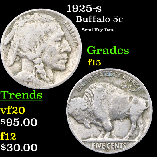 1925-s Buffalo Nickel 5c Graded f+