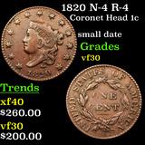 1820 N-4 R-4 Coronet Head Large Cent 1c Graded vf++