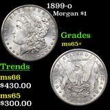 1899-o Morgan Dollar $1 Graded GEM+ Unc