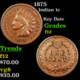 1875 Indian Cent 1c Graded f, fine