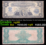 1899 $2 Large Size Silver Certificate
