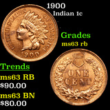 1900 Indian Cent 1c Graded Select Unc RB