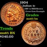 1904 Indian Cent 1c Graded GEM Unc BN