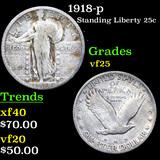 1918-p Standing Liberty Quarter 25c Graded vf+