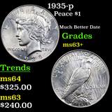 1935-p Peace Dollar $1 Graded Select+ Unc