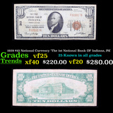 1929 $10 National Currency 'The 1st National Bank OF Indiana, PA' Grades vf+