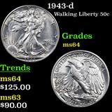 1943-d Walking Liberty Half Dollar 50c Graded Choice Unc